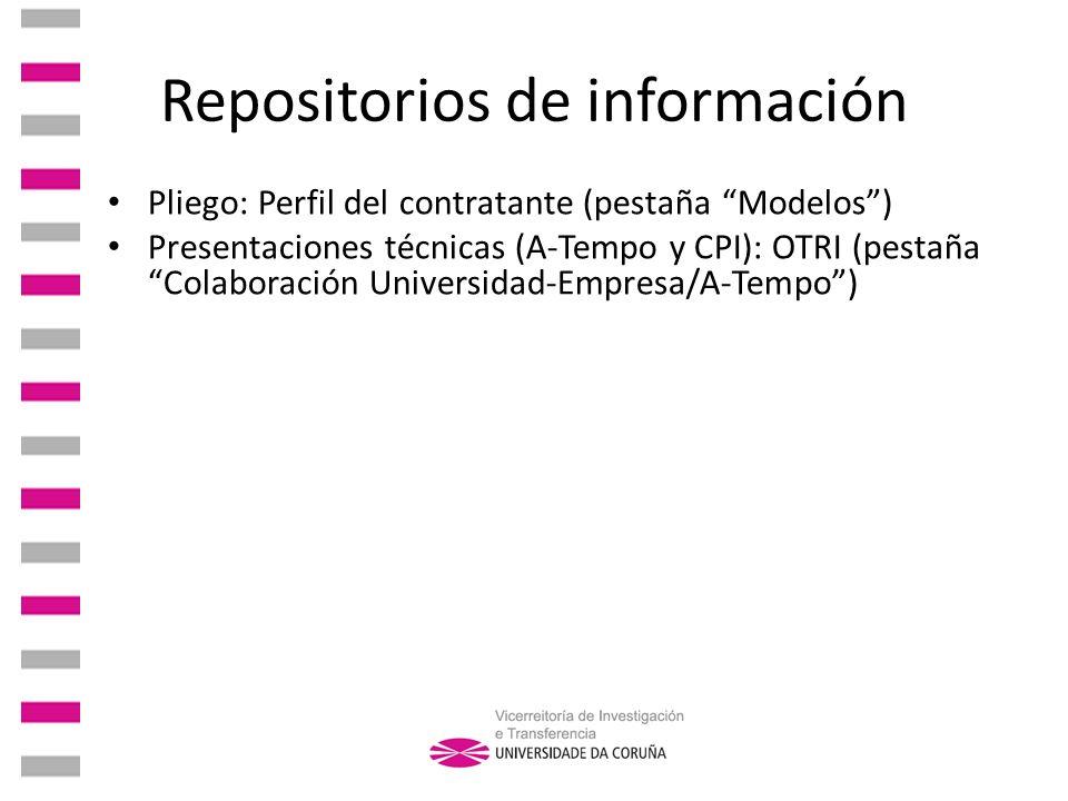 Repositorios de información