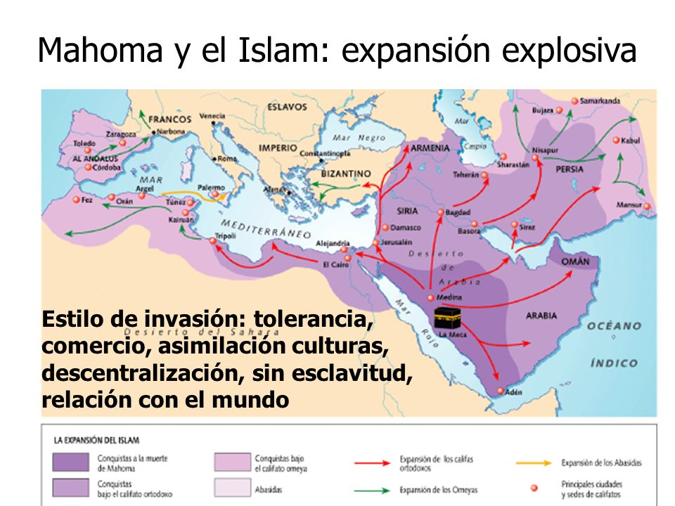 Mahoma y el Islam: expansión explosiva