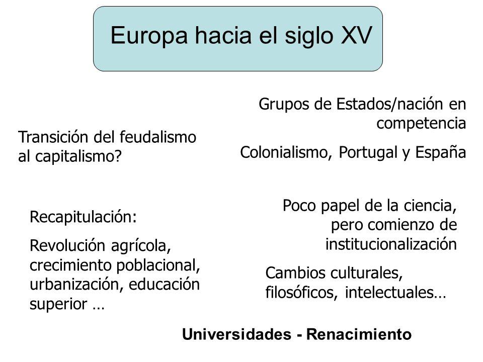 Europa hacia el siglo XV