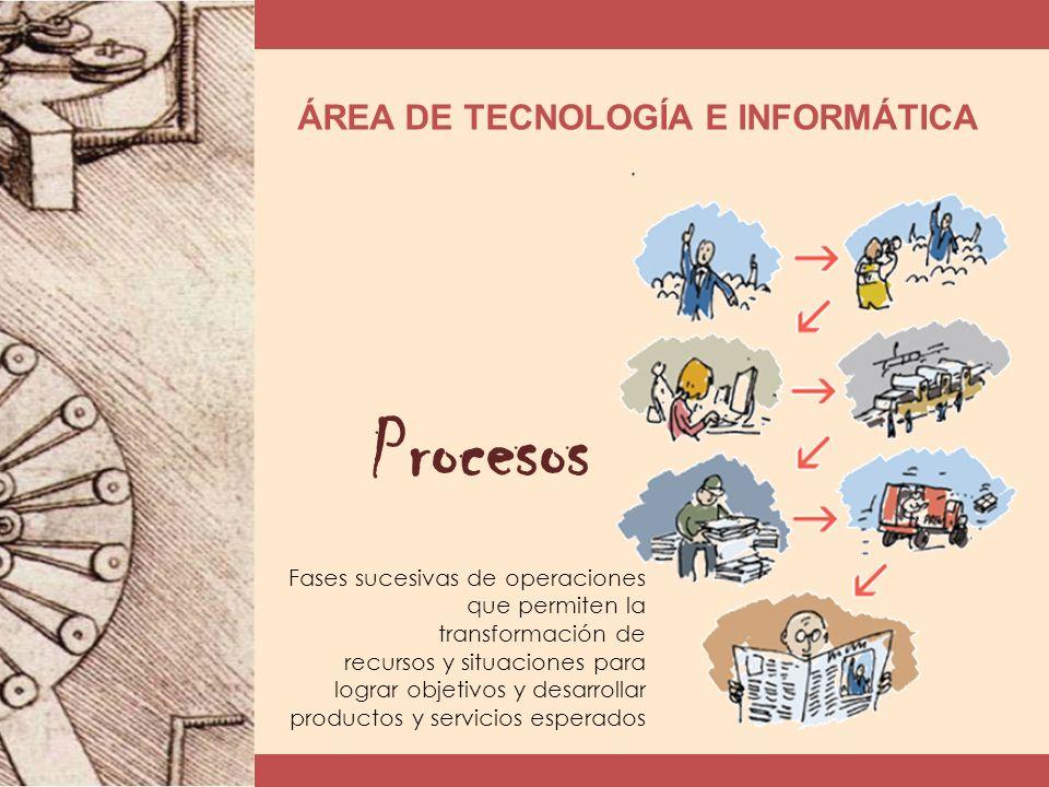 Procesos ÁREA DE TECNOLOGÍA E INFORMÁTICA