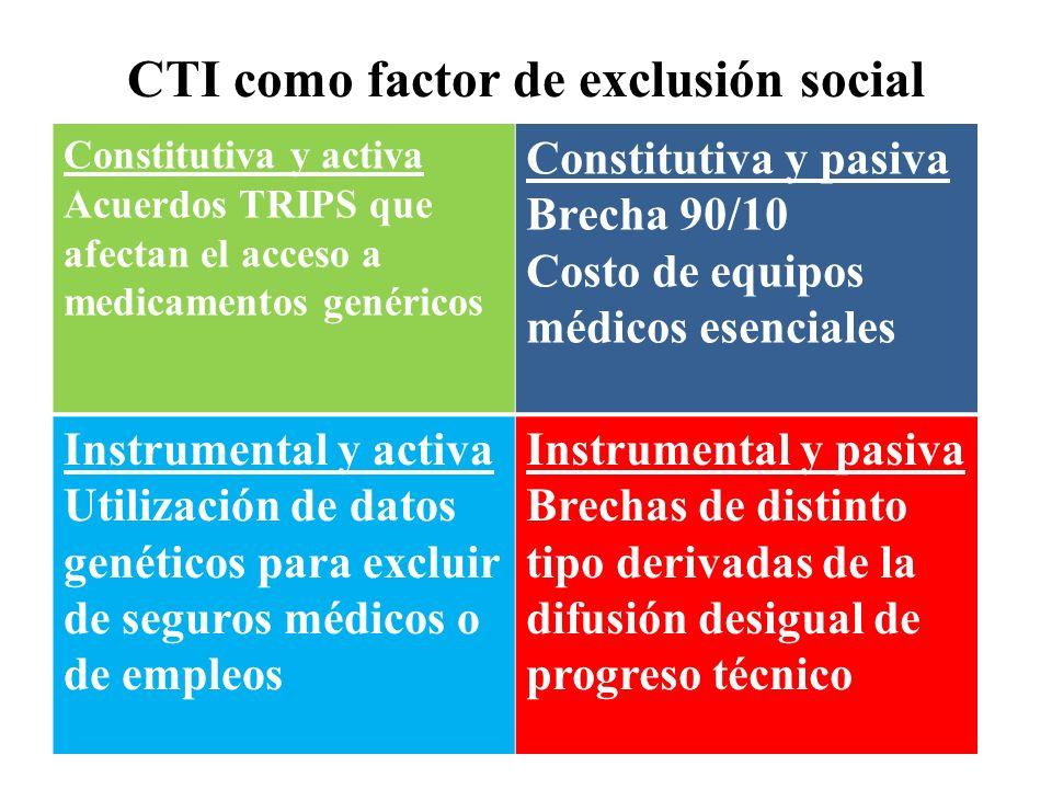 CTI como factor de exclusión social