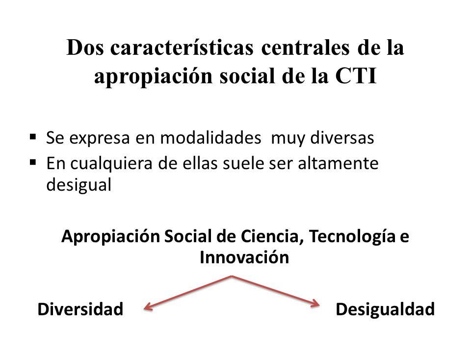 Dos características centrales de la apropiación social de la CTI