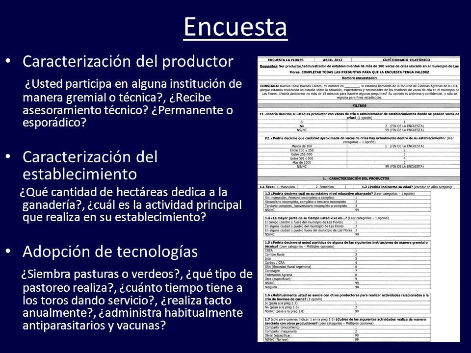 Encuesta Caracterización del productor