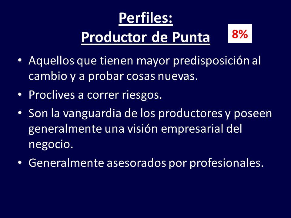 Perfiles: Productor de Punta