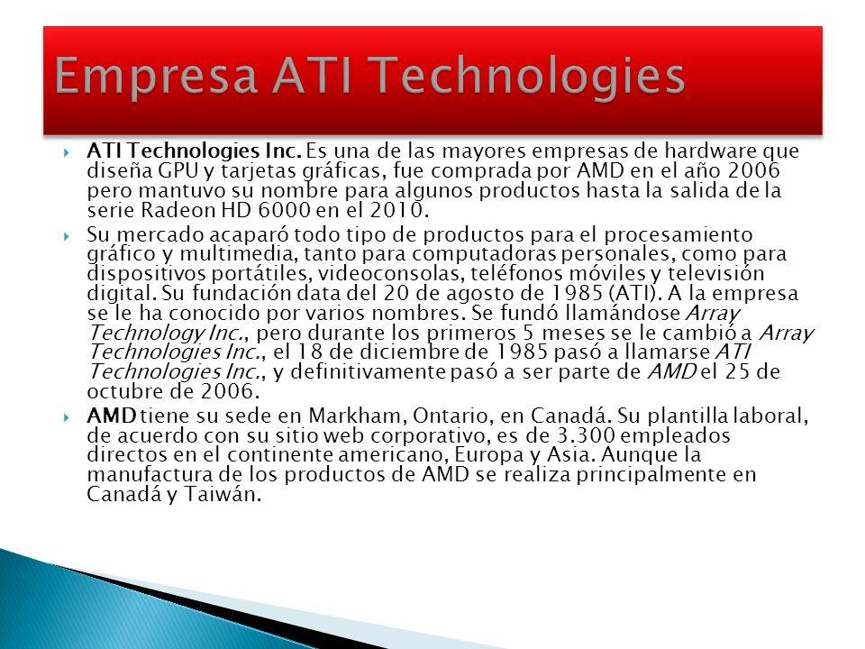 Empresa ATI Technologies