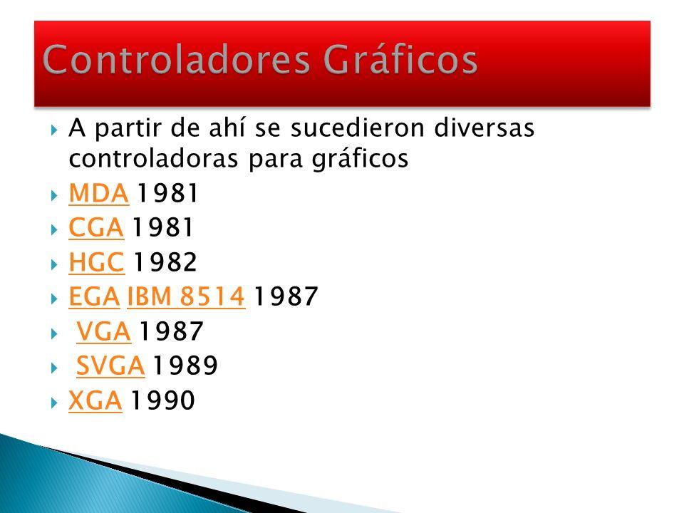 Controladores Gráficos