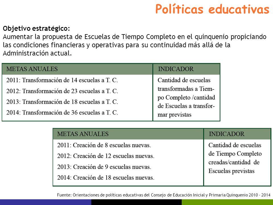 Políticas educativas Objetivo estratégico: