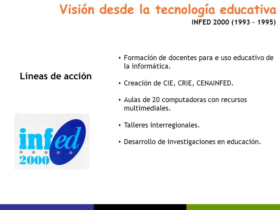 Visión desde la tecnología educativa