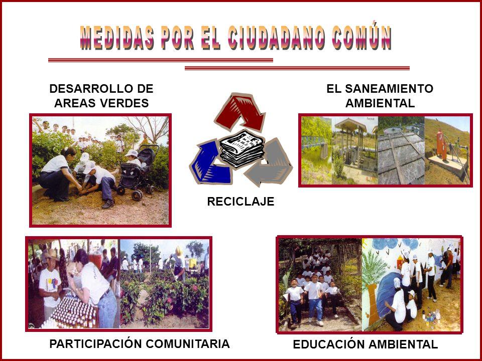 MEDIDAS POR EL CIUDADANO COMÚN