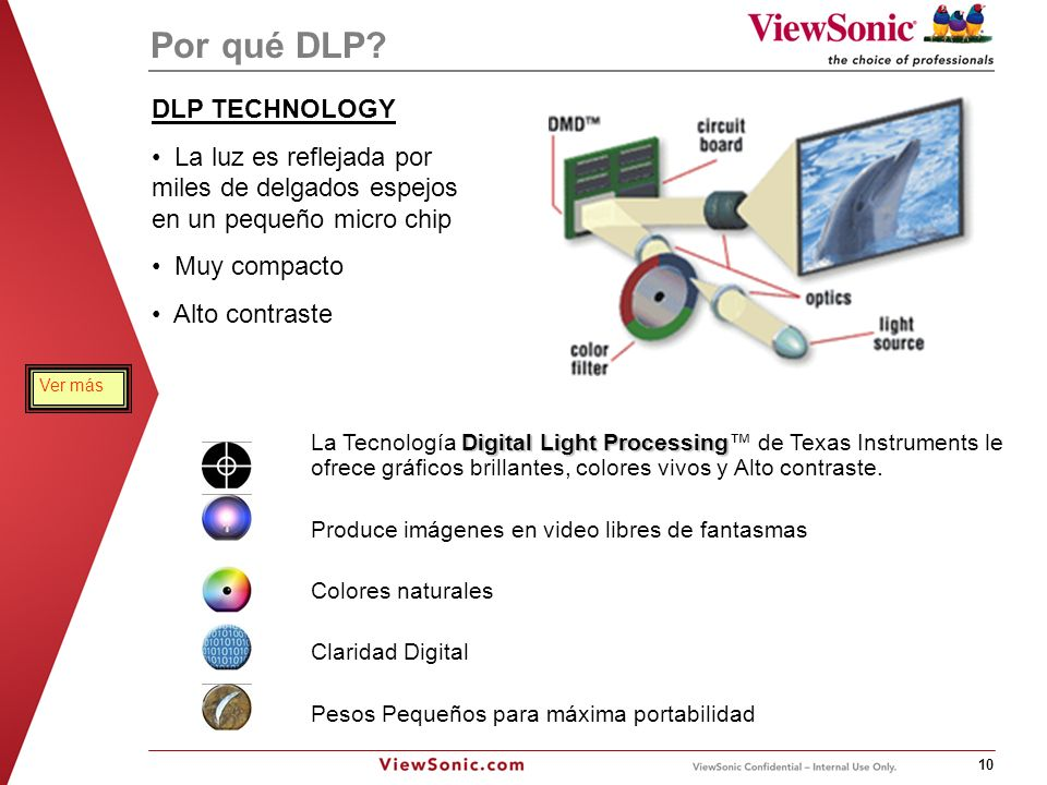 Por qué DLP DLP TECHNOLOGY