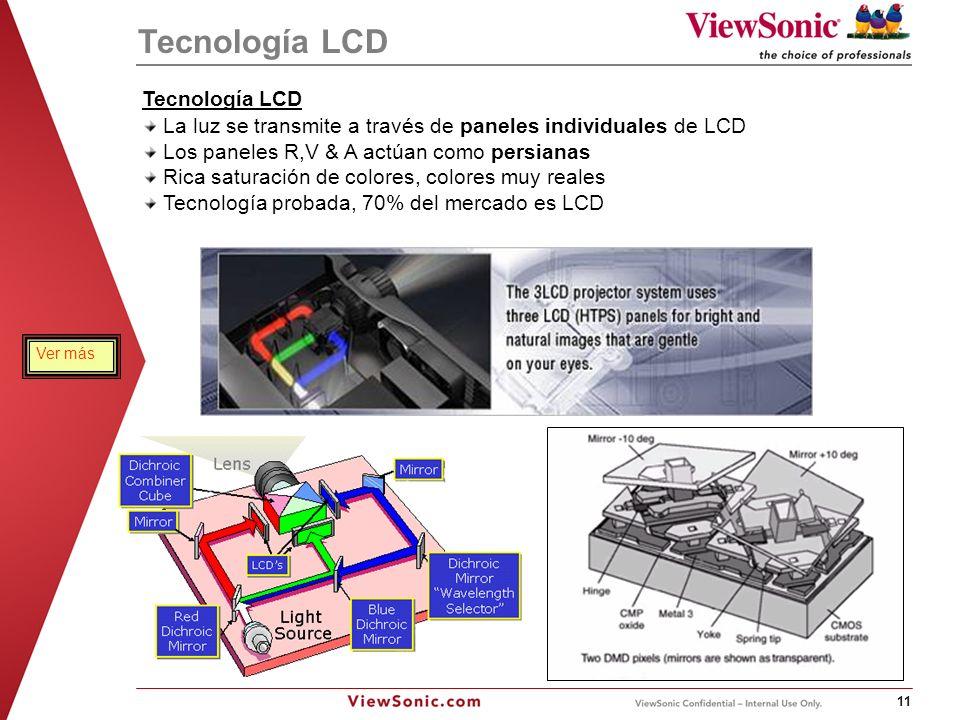Tecnología LCD Tecnología LCD