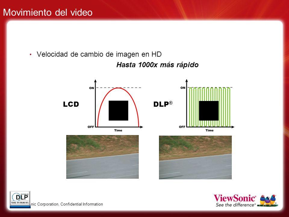 Movimiento del video Velocidad de cambio de imagen en HD