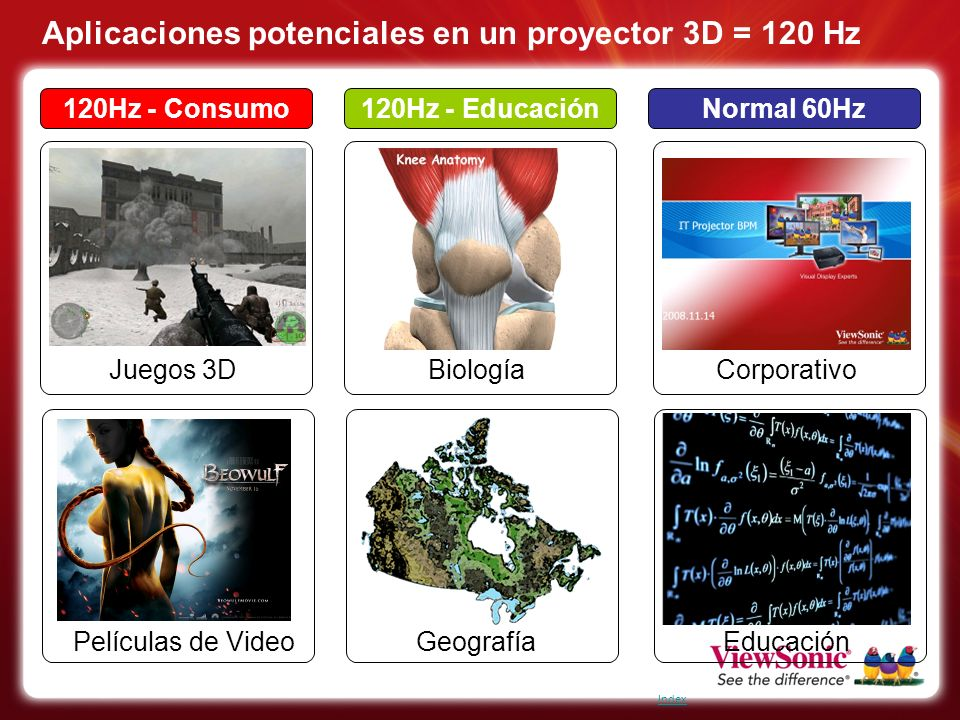 Aplicaciones potenciales en un proyector 3D = 120 Hz