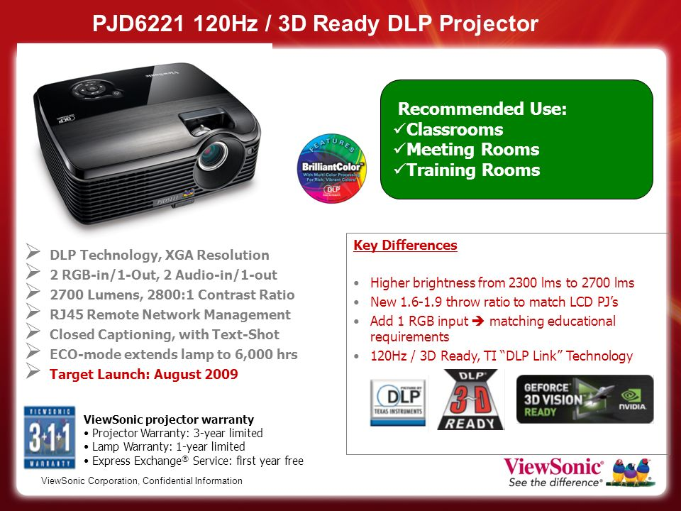 PJD6221 120Hz / 3D Ready DLP Projector