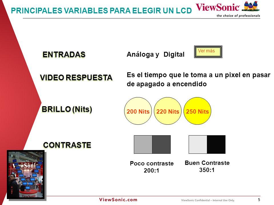 ENTRADAS VIDEO RESPUESTA CONTRASTE