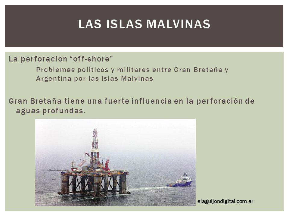 Las islas Malvinas La perforación off-shore