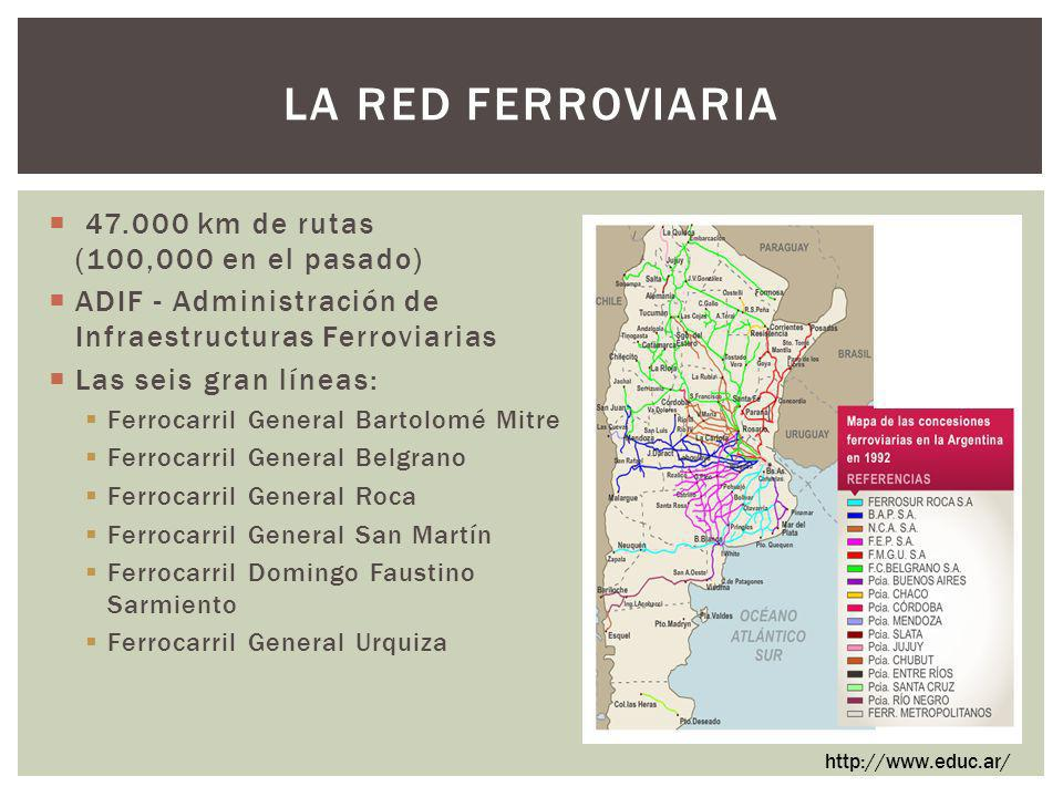 La red ferroviaria 47.000 km de rutas (100,000 en el pasado)