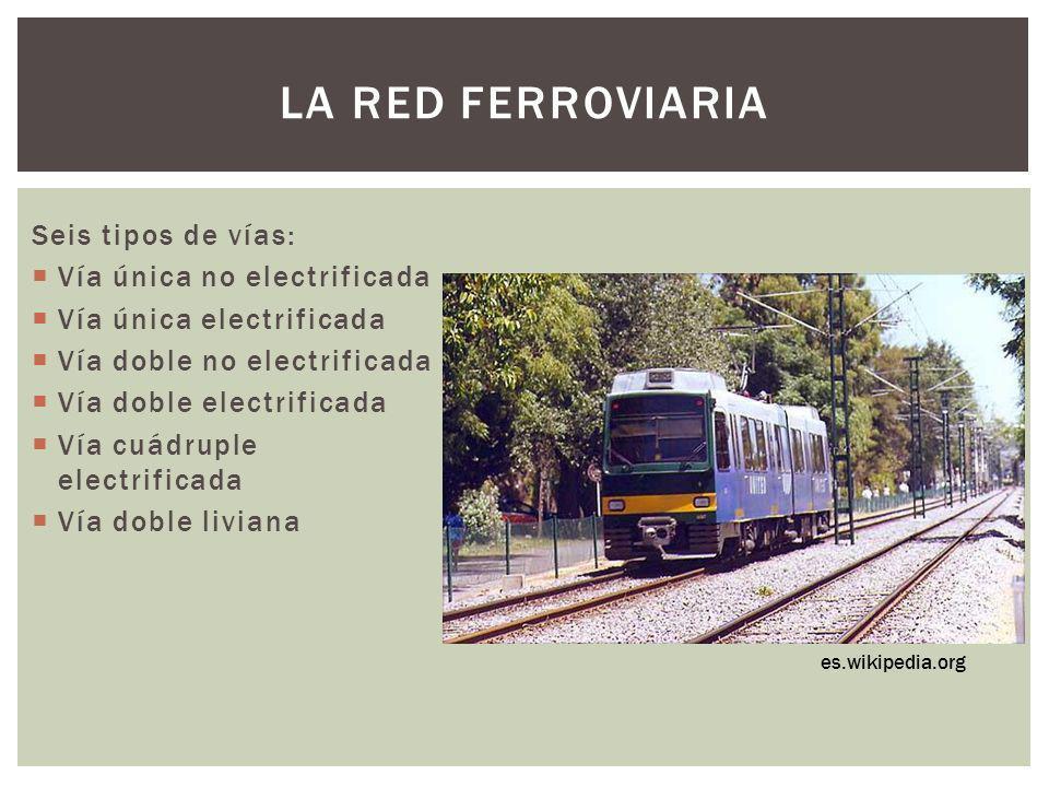 La red ferroviaria Seis tipos de vías: Vía única no electrificada