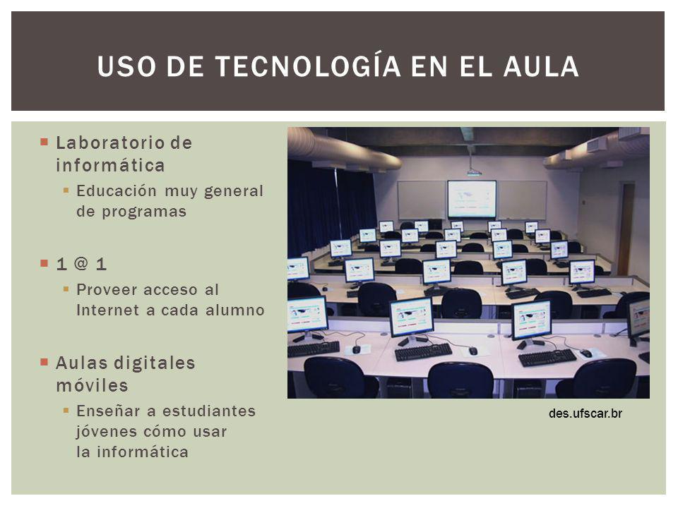 Uso de tecnología en el aula