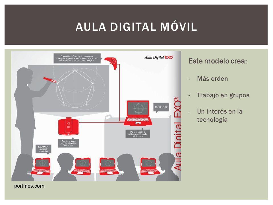 Aula digital móvil Este modelo crea: - Más orden Trabajo en grupos