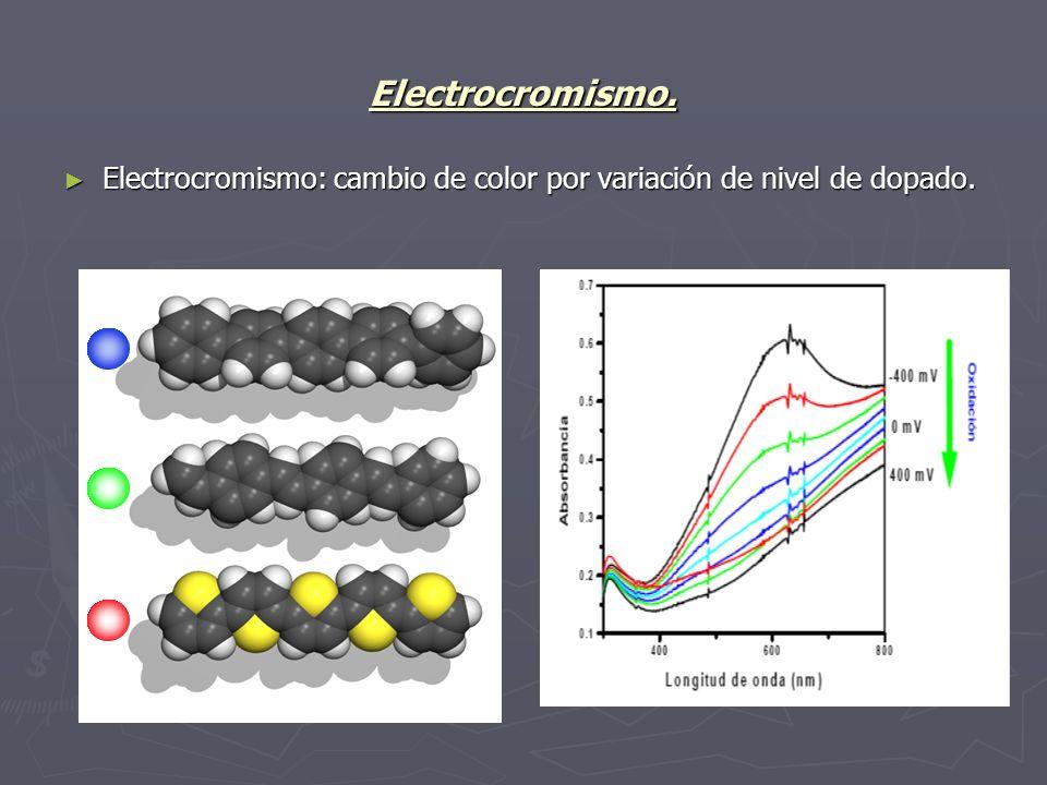 Electrocromismo. Electrocromismo: cambio de color por variación de nivel de dopado.