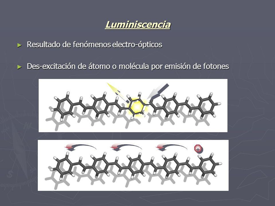 Luminiscencia Resultado de fenómenos electro-ópticos