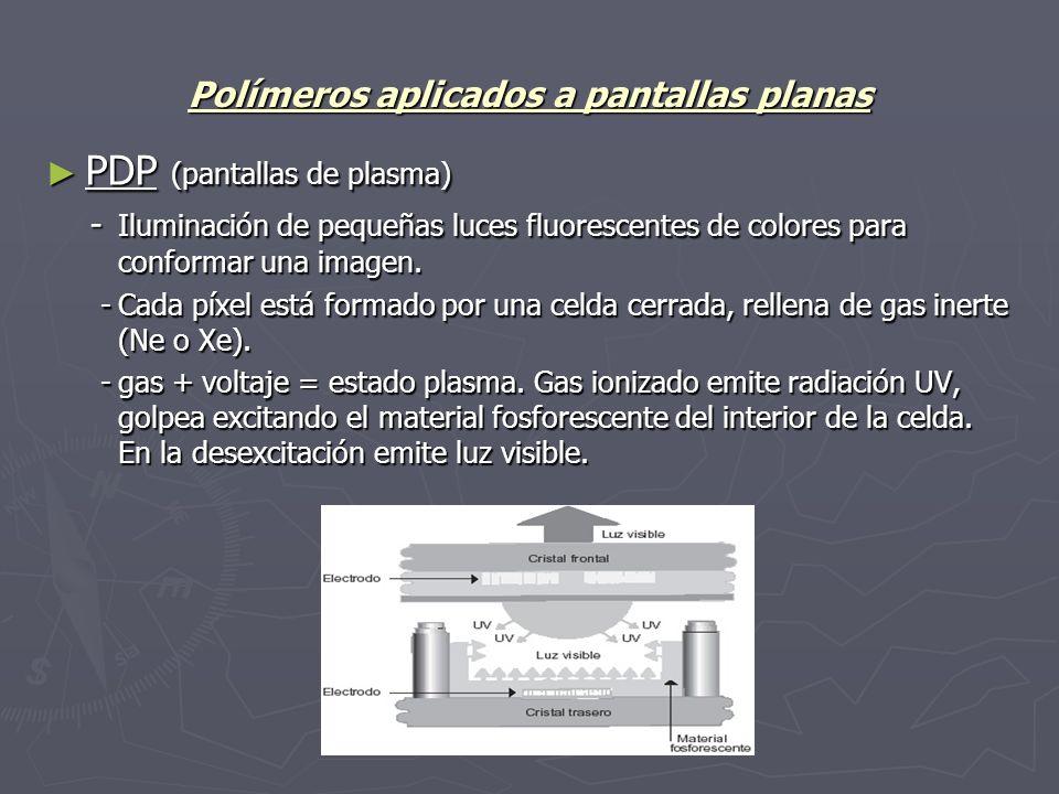 Polímeros aplicados a pantallas planas