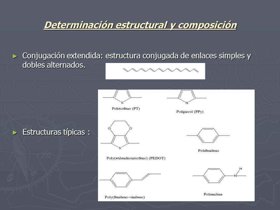 Determinación estructural y composición