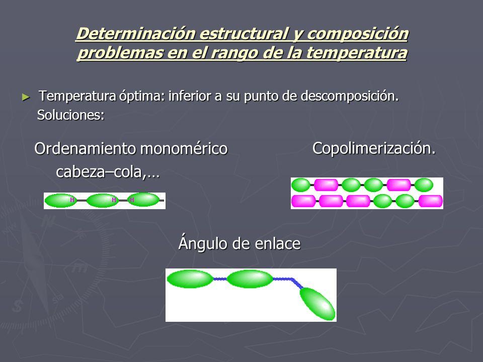 Determinación estructural y composición problemas en el rango de la temperatura