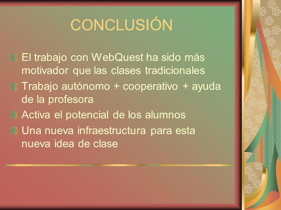 CONCLUSIÓN El trabajo con WebQuest ha sido más motivador que las clases tradicionales. Trabajo autónomo + cooperativo + ayuda de la profesora.