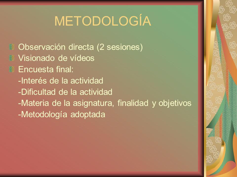 METODOLOGÍA Observación directa (2 sesiones) Visionado de vídeos