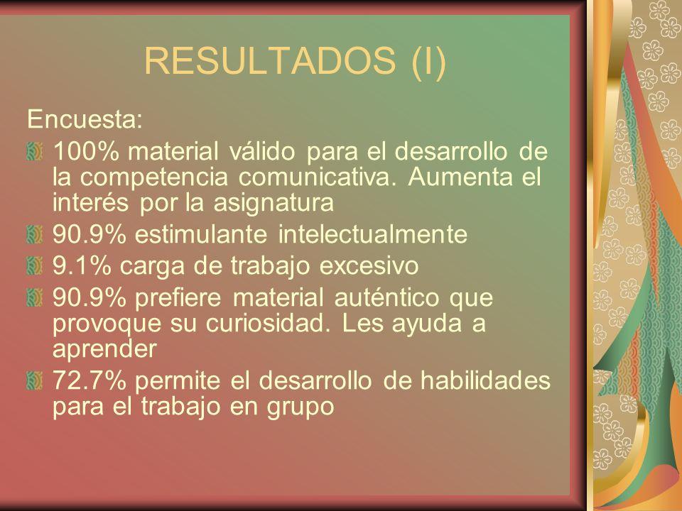 RESULTADOS (I) Encuesta:
