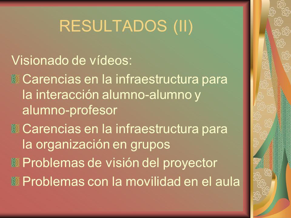 RESULTADOS (II) Visionado de vídeos: