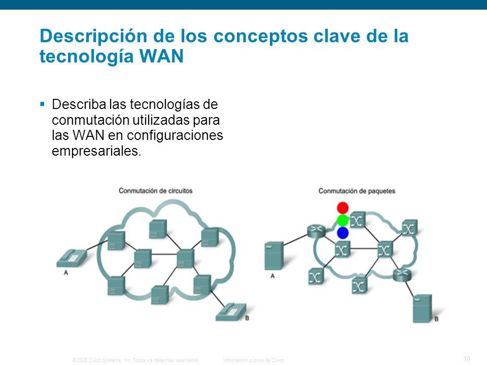 Descripción de los conceptos clave de la tecnología WAN