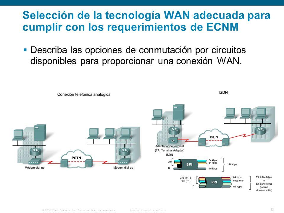 Selección de la tecnología WAN adecuada para cumplir con los requerimientos de ECNM
