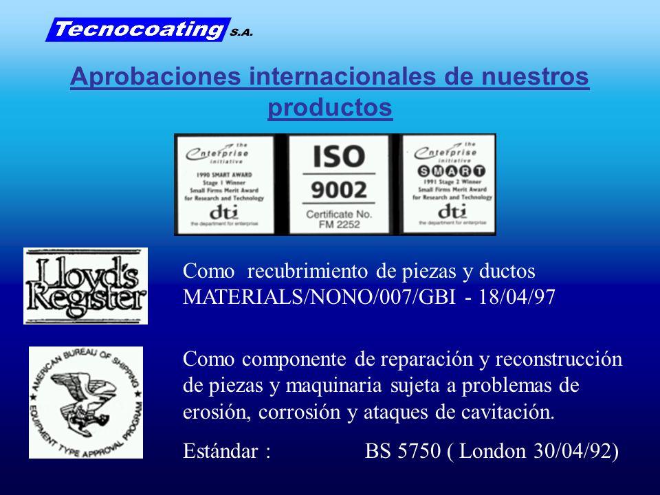 Aprobaciones internacionales de nuestros productos