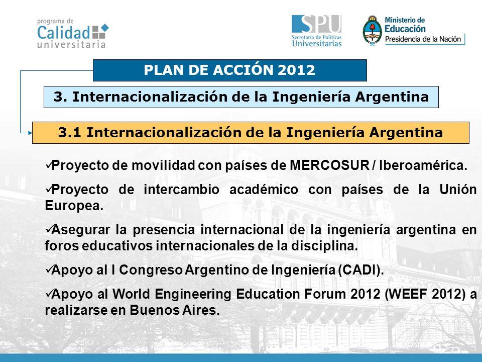 3. Internacionalización de la Ingeniería Argentina