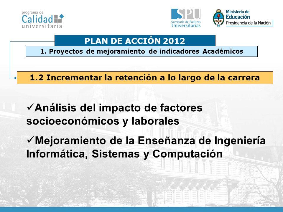 Análisis del impacto de factores socioeconómicos y laborales