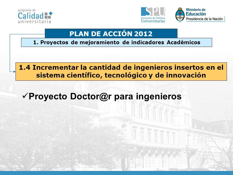 1. Proyectos de mejoramiento de indicadores Académicos