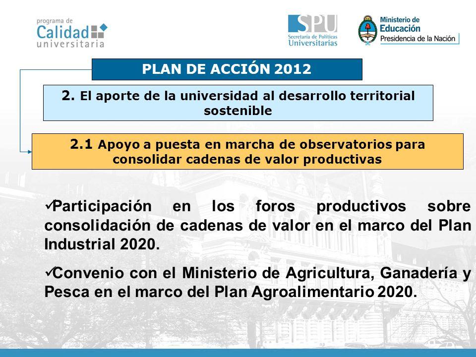 2. El aporte de la universidad al desarrollo territorial sostenible