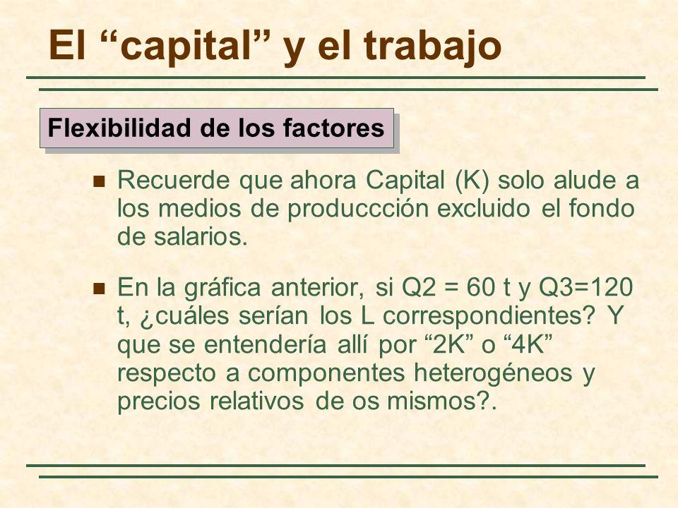 El capital y el trabajo