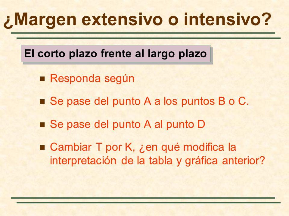 ¿Margen extensivo o intensivo