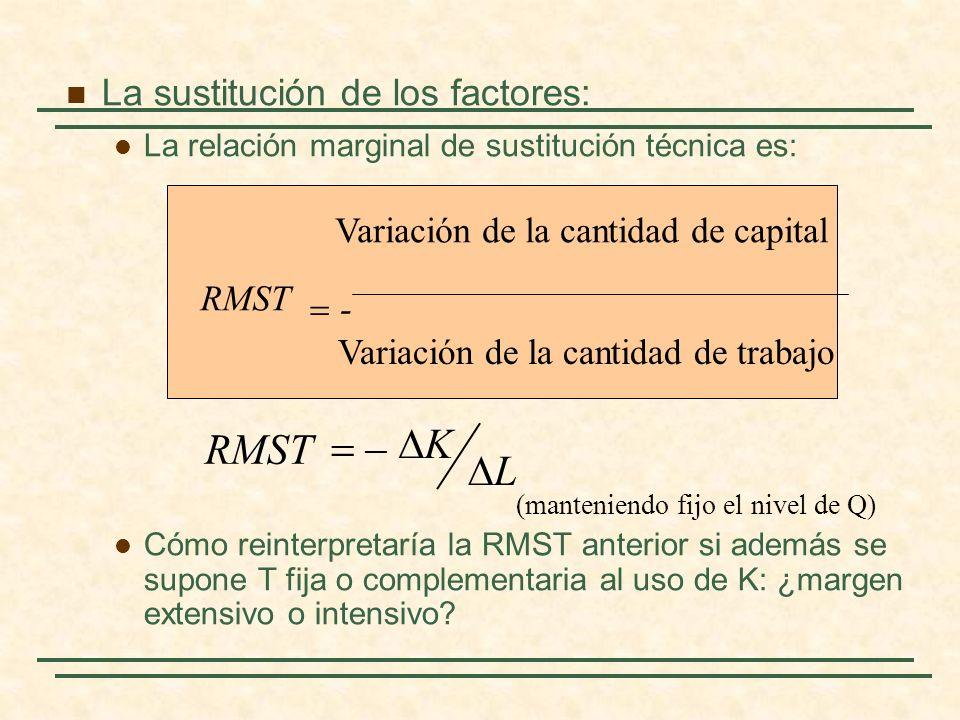RMST = DK - DL La sustitución de los factores: