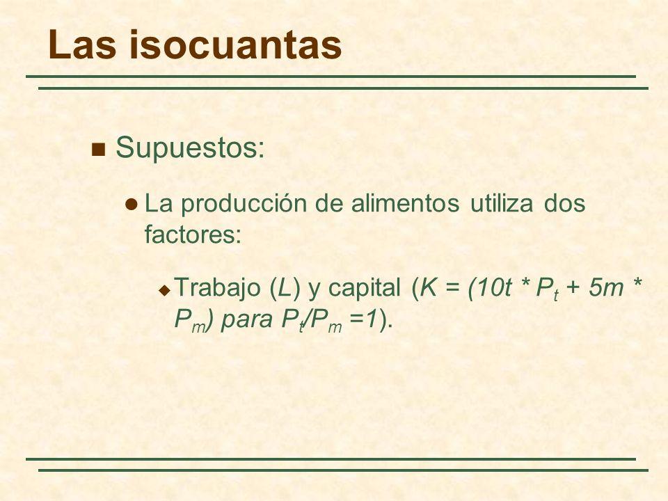 Las isocuantas Supuestos: