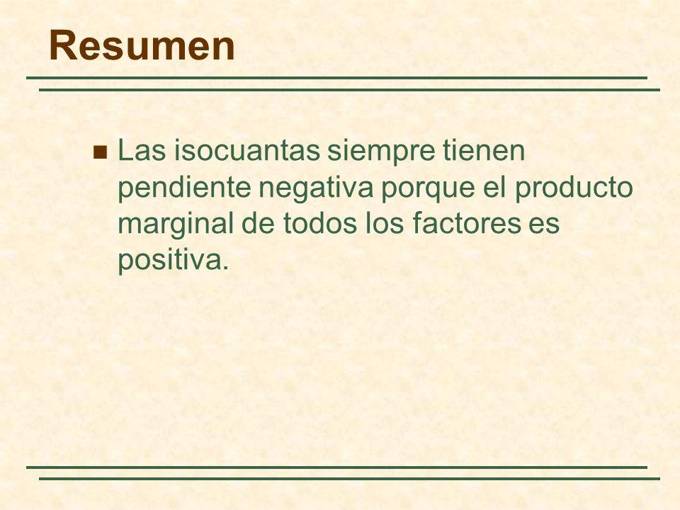 ResumenLas isocuantas siempre tienen pendiente negativa porque el producto marginal de todos los factores es positiva.