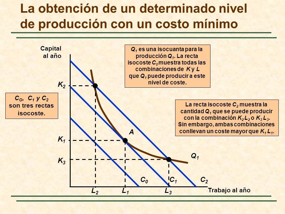 La obtención de un determinado nivel de producción con un costo mínimo