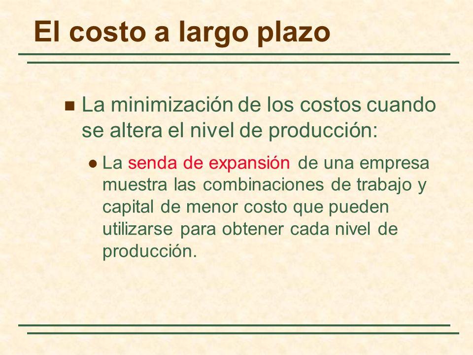 El costo a largo plazo La minimización de los costos cuando se altera el nivel de producción: