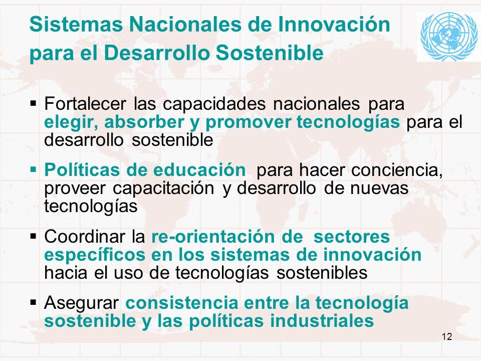 Sistemas Nacionales de Innovación para el Desarrollo Sostenible