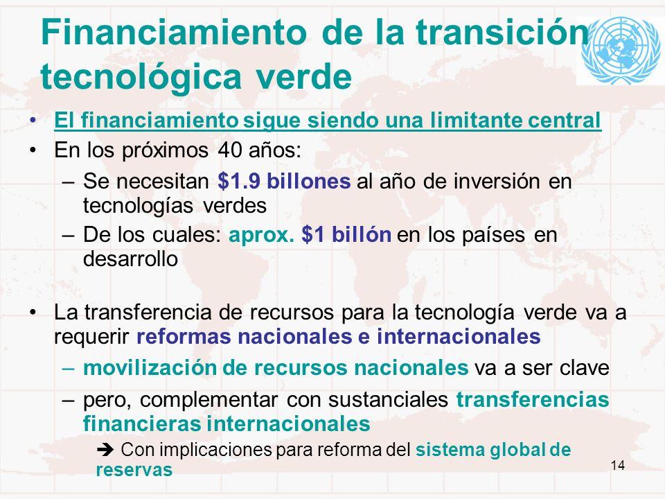Financiamiento de la transición tecnológica verde