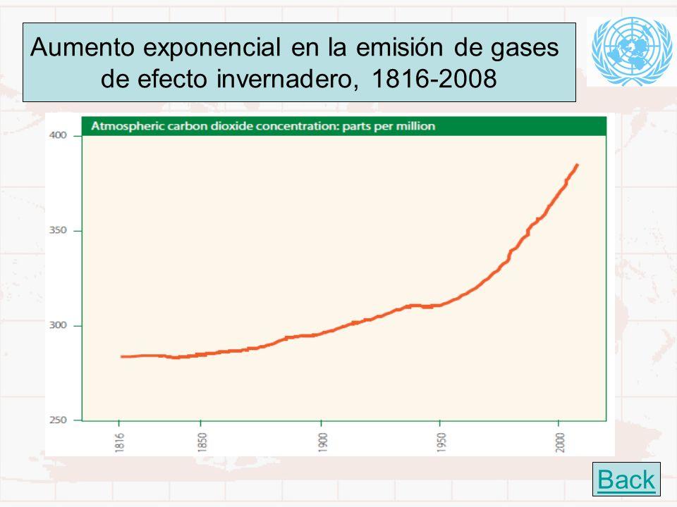 Aumento exponencial en la emisión de gases